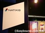 Natixis, pas de rebond du cours avant février 2011
